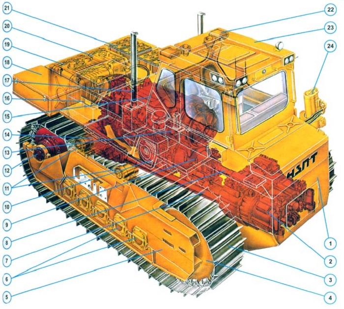 Устройство бульдозера Т 330 чебоксарец