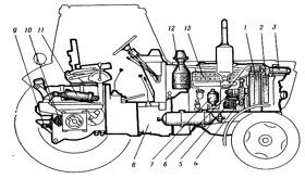 Устройсво МТЗ 80