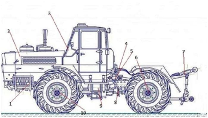 устройство трактора т 150