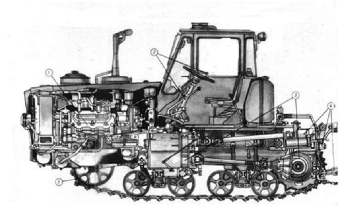 трактор т 150 узлы и агрегаты
