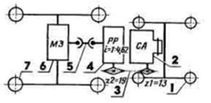 Кинетическая схема для мотоблока Нева