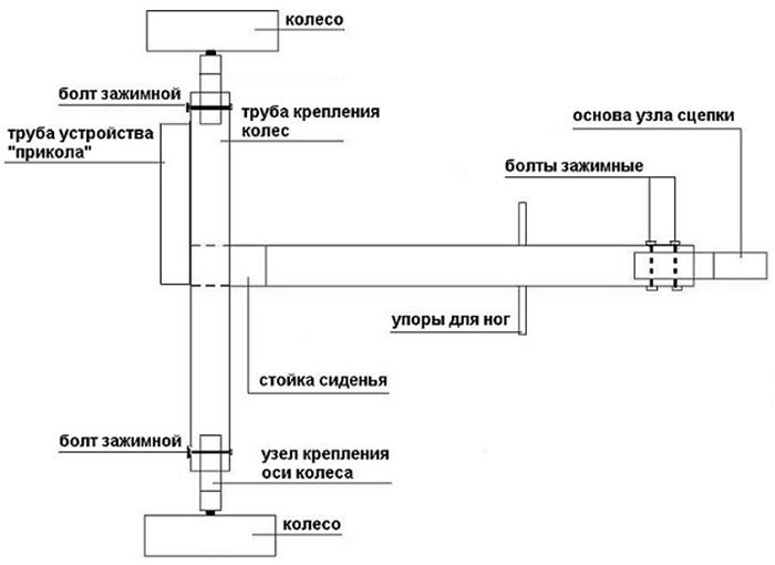 Схема адаптера из профильной трубы
