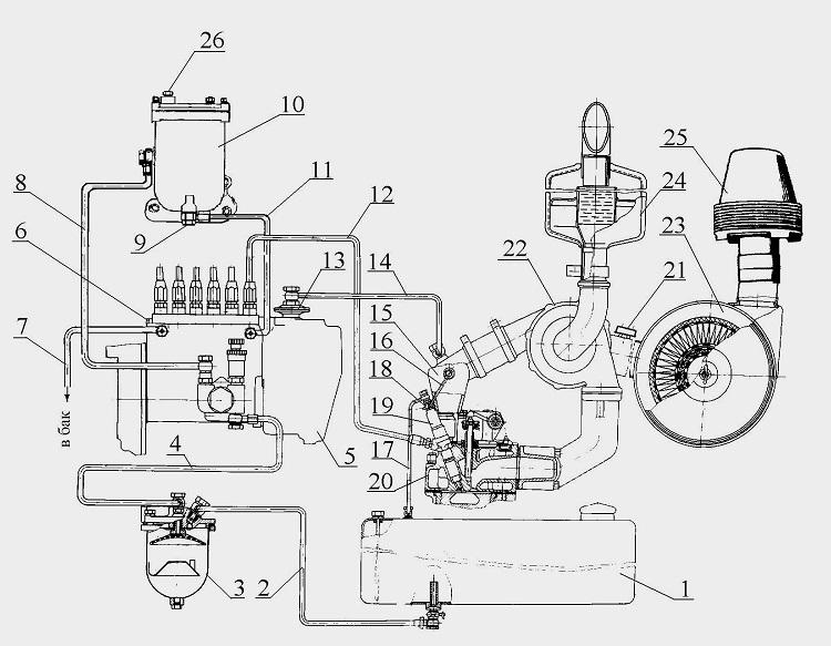 Схема системы питания Д-260