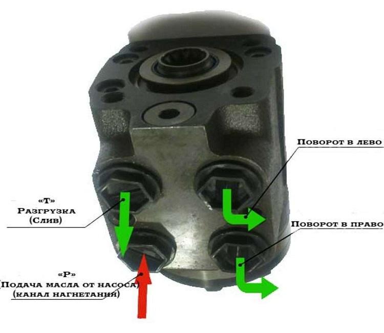 Схема подключения рулевого дозатора