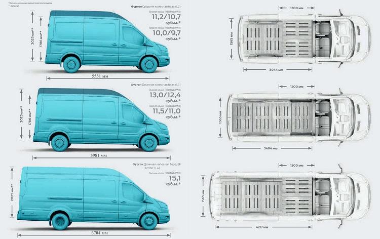 Размеры фургона