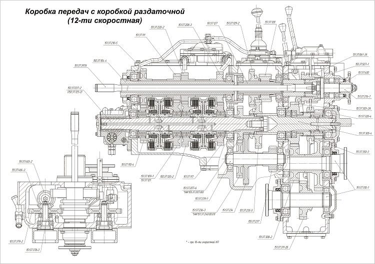 Чертеж КПП Т 150