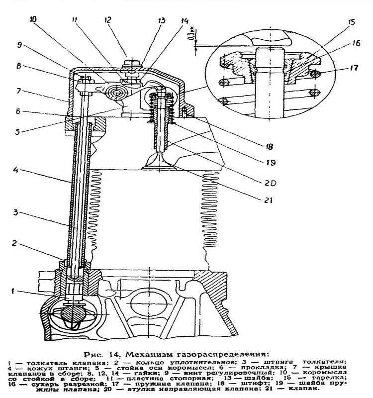 Схема механизма ГРМ